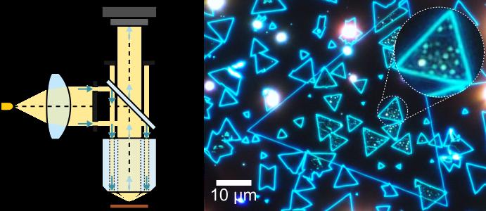 Optical scheme DF